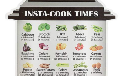 Aolvo Instant Pot Cheat Sheet Magnets